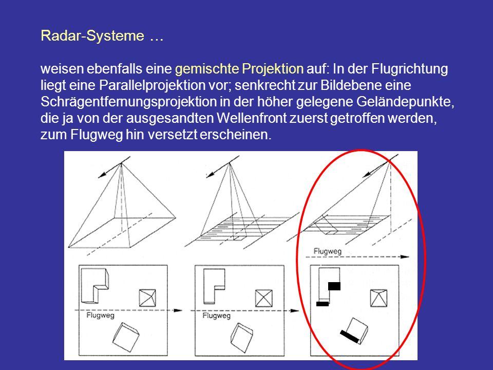 Radar-Systeme …