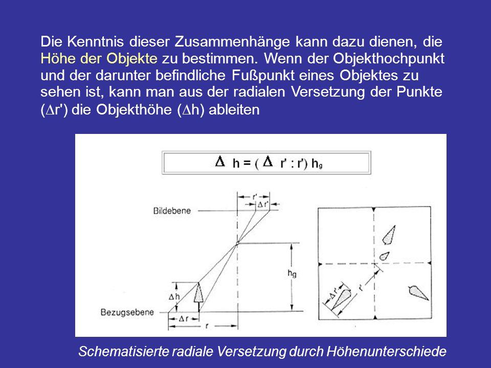 Die Kenntnis dieser Zusammenhänge kann dazu dienen, die Höhe der Objekte zu bestimmen. Wenn der Objekthochpunkt und der darunter befindliche Fußpunkt eines Objektes zu sehen ist, kann man aus der radialen Versetzung der Punkte (∆r ) die Objekthöhe (∆h) ableiten