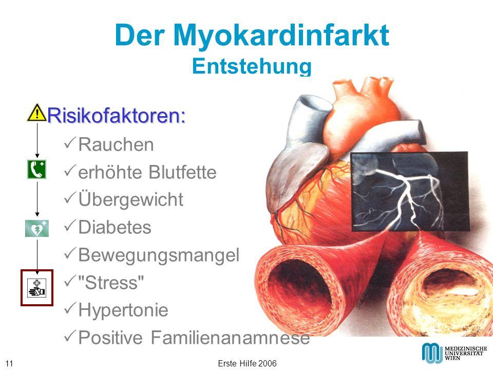 Der Myokardinfarkt Entstehung