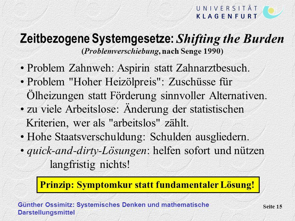 Zeitbezogene Systemgesetze: Shifting the Burden (Problemverschiebung, nach Senge 1990)