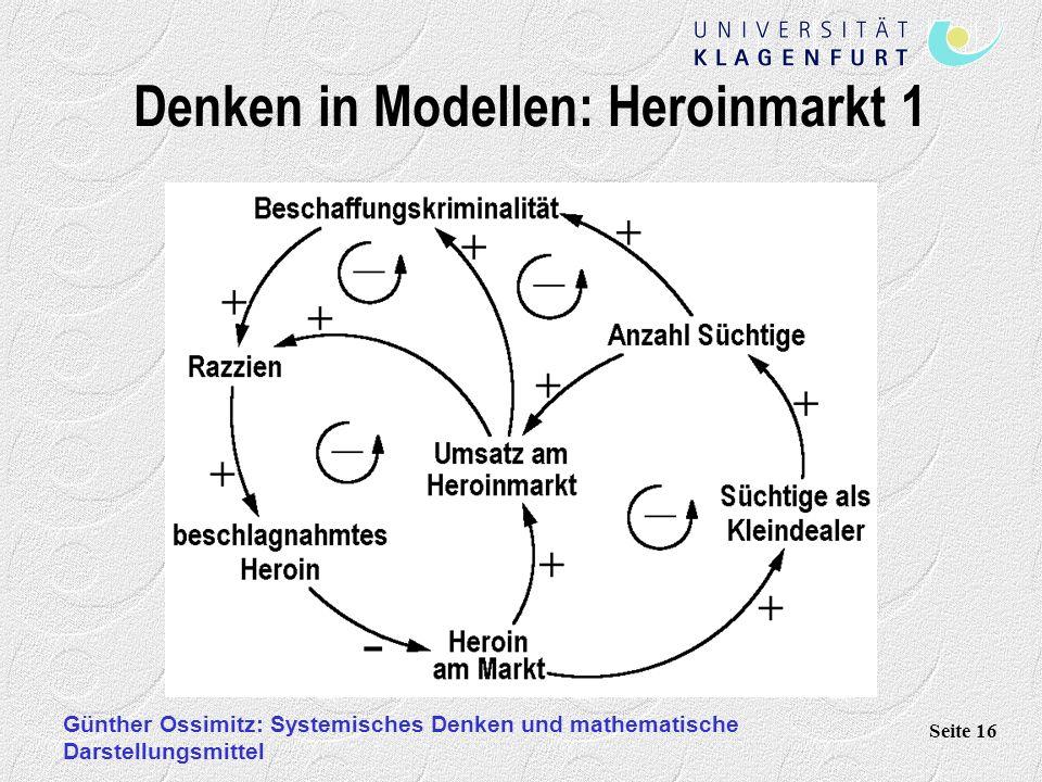 Denken in Modellen: Heroinmarkt 1