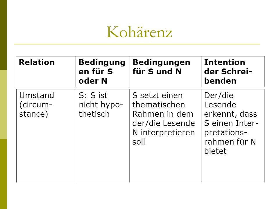 Kohärenz Relation Bedingungen für S oder N Bedingungen für S und N
