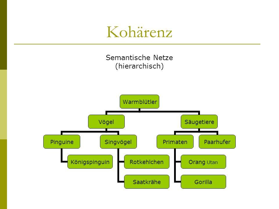 Semantische Netze (hierarchisch)