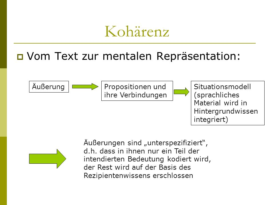 Kohärenz Vom Text zur mentalen Repräsentation: Äußerung