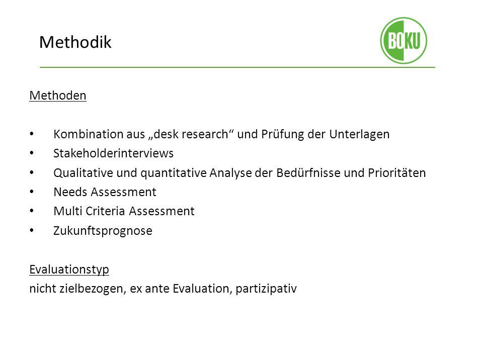 """Methodik Methoden. Kombination aus """"desk research und Prüfung der Unterlagen. Stakeholderinterviews."""