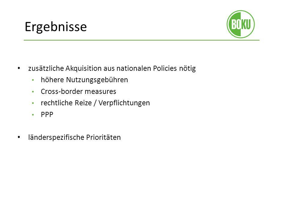 Ergebnisse zusätzliche Akquisition aus nationalen Policies nötig