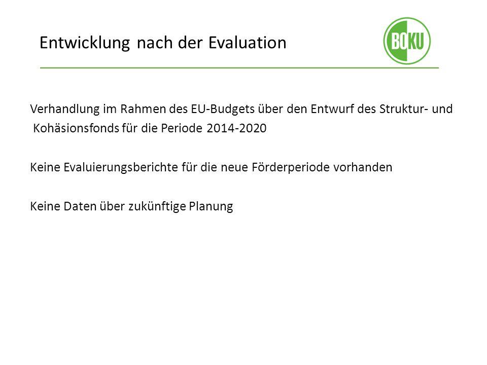 Entwicklung nach der Evaluation