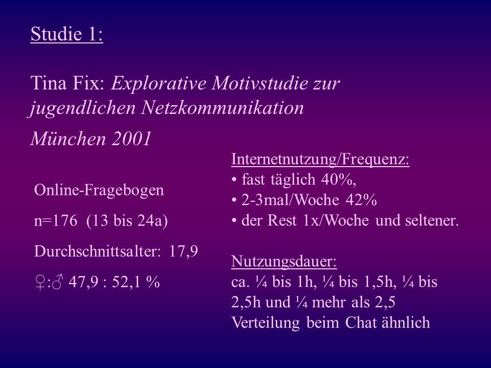 Studie 1: Tina Fix: Explorative Motivstudie zur jugendlichen Netzkommunikation München 2001