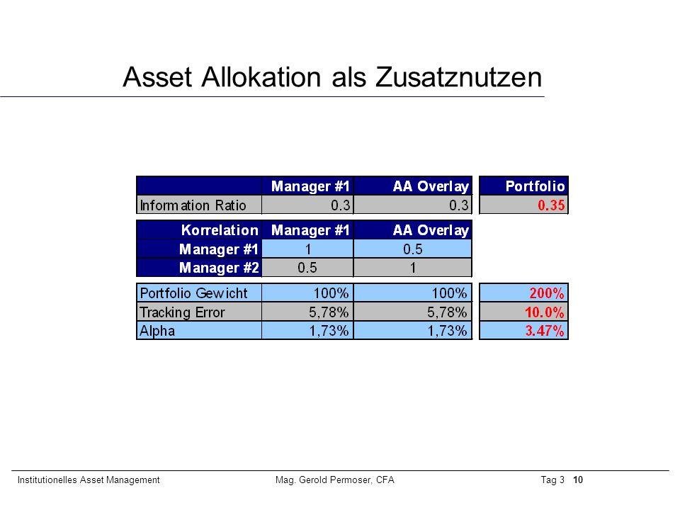 Asset Allokation als Zusatznutzen