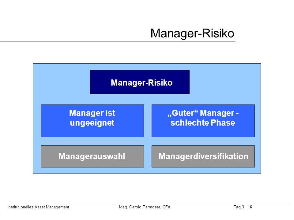 """""""Guter Manager - schlechte Phase"""
