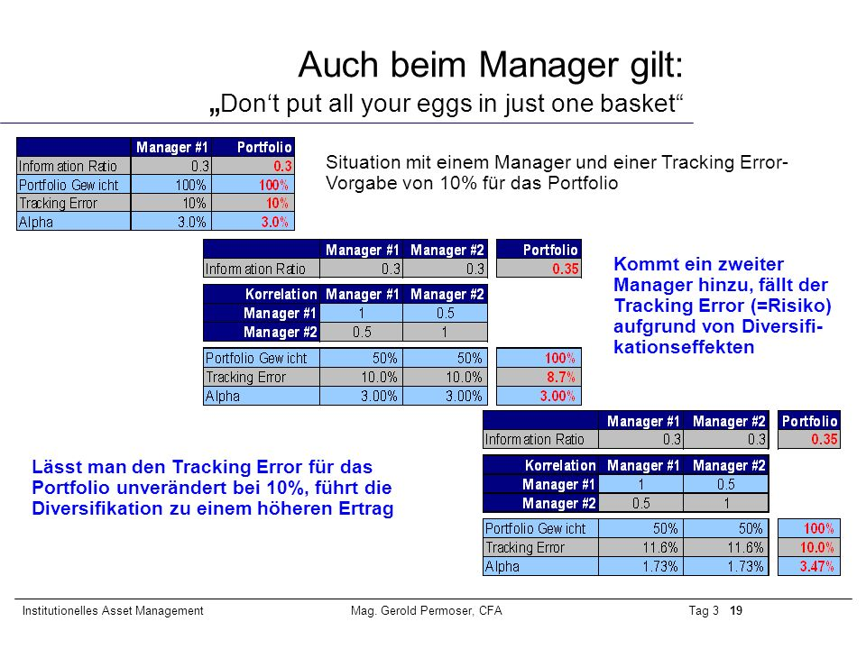 "Auch beim Manager gilt: ""Don't put all your eggs in just one basket"