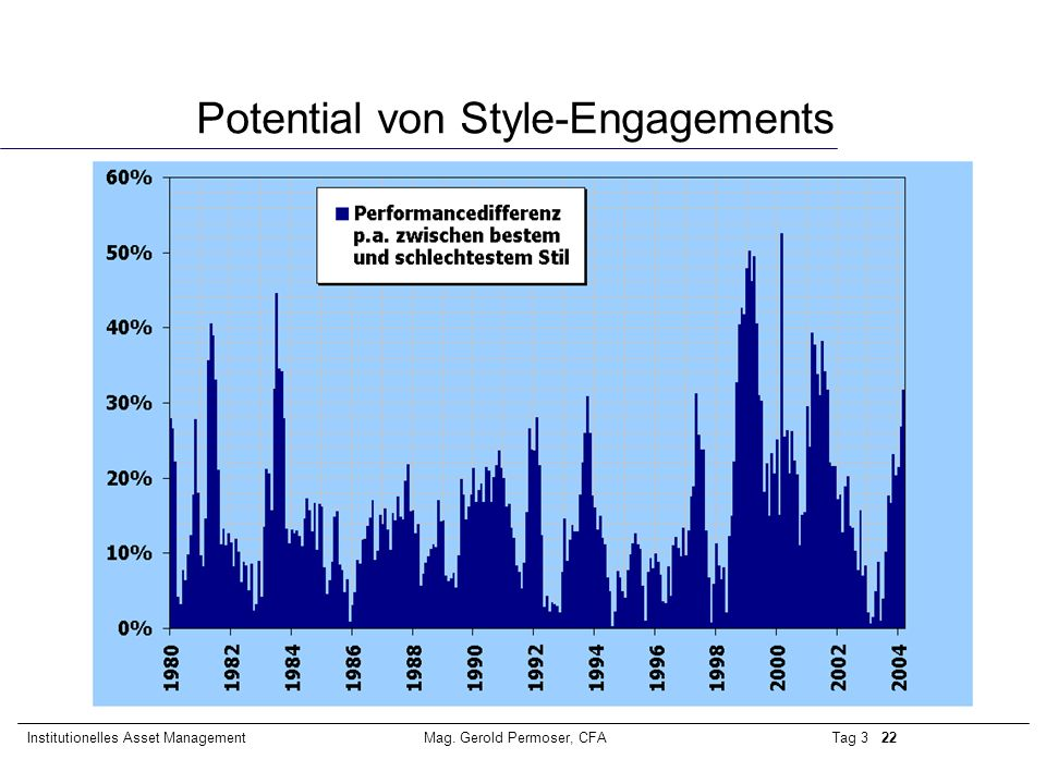 Potential von Style-Engagements