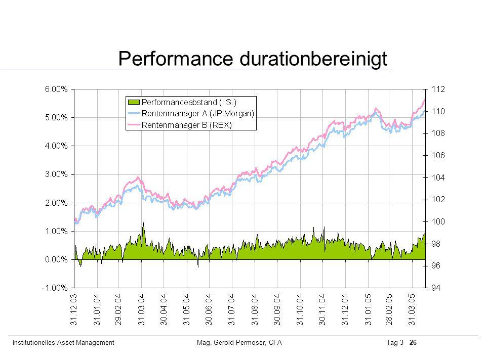Performance durationbereinigt
