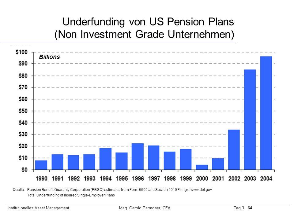 Underfunding von US Pension Plans (Non Investment Grade Unternehmen)