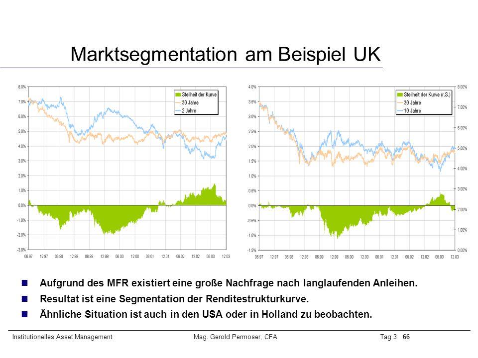 Marktsegmentation am Beispiel UK