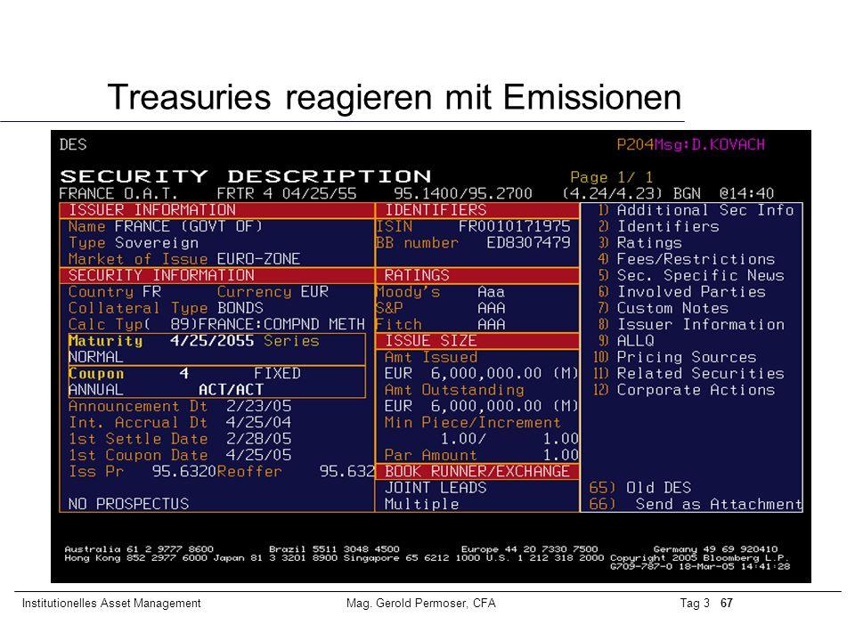 Treasuries reagieren mit Emissionen