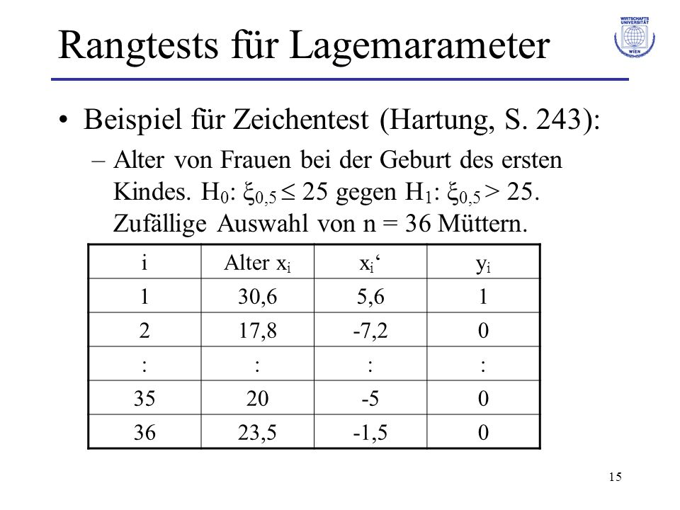 Rangtests für Lagemarameter