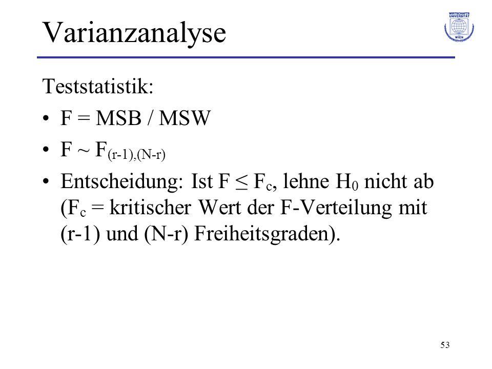 Varianzanalyse Teststatistik: F = MSB / MSW F ~ F(r-1),(N-r)