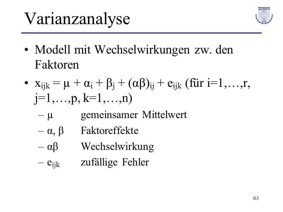 Varianzanalyse Modell mit Wechselwirkungen zw. den Faktoren