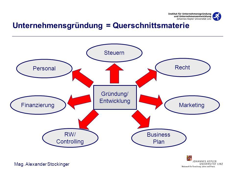 Unternehmensgründung = Querschnittsmaterie