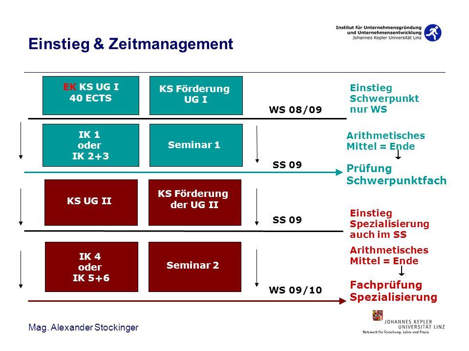 Einstieg & Zeitmanagement