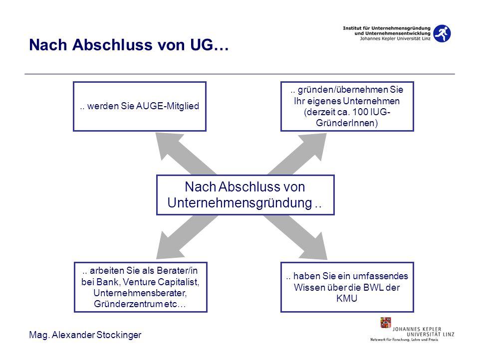 Nach Abschluss von UG… Nach Abschluss von Unternehmensgründung ..