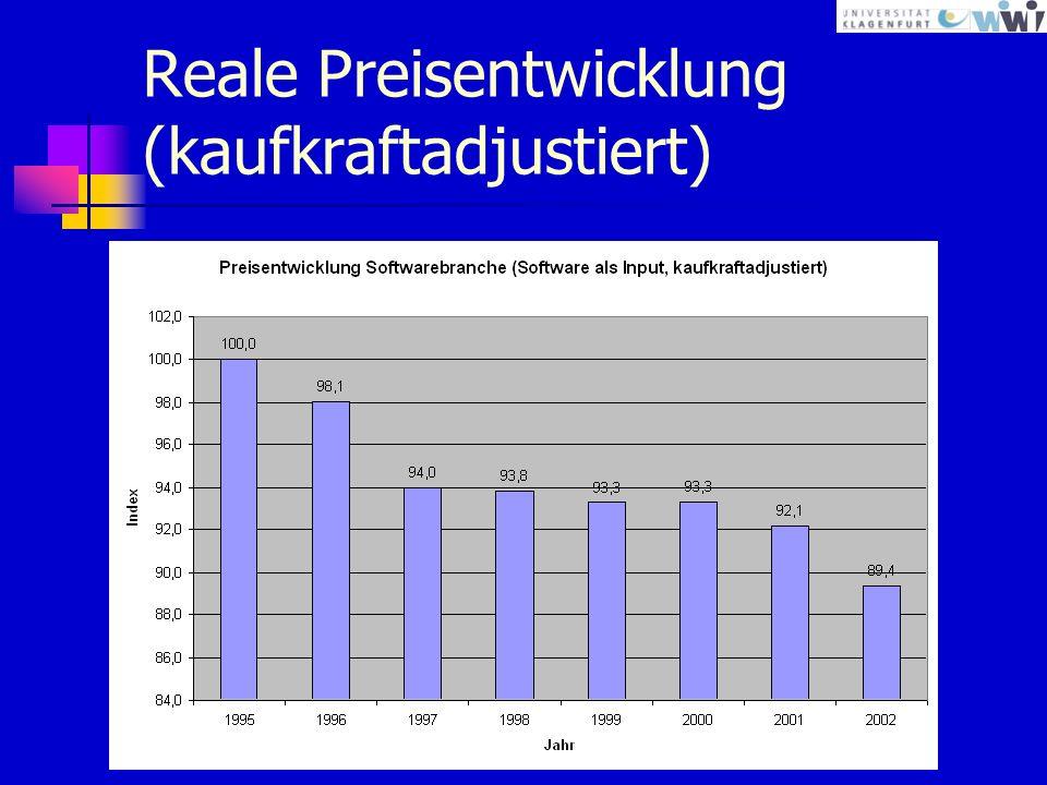 Reale Preisentwicklung (kaufkraftadjustiert)