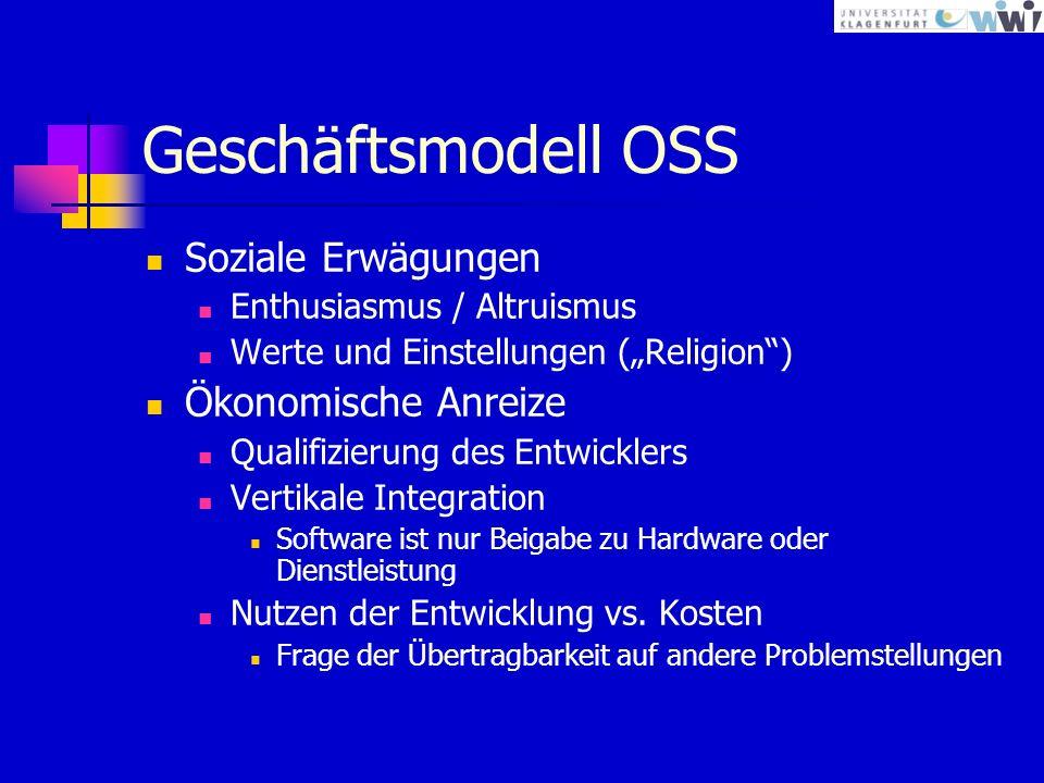 Geschäftsmodell OSS Soziale Erwägungen Ökonomische Anreize