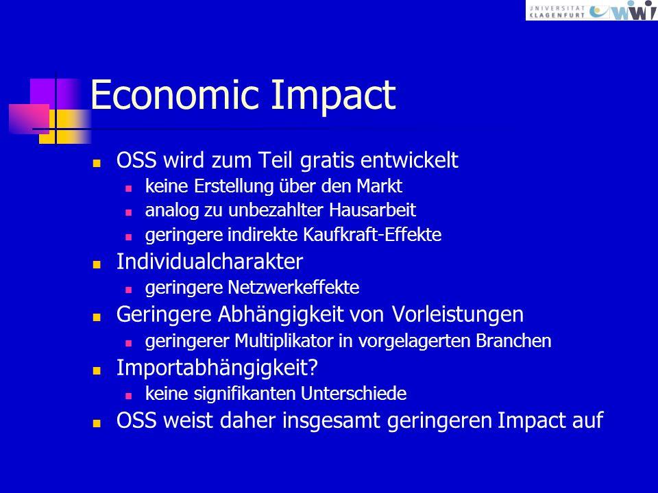 Economic Impact OSS wird zum Teil gratis entwickelt