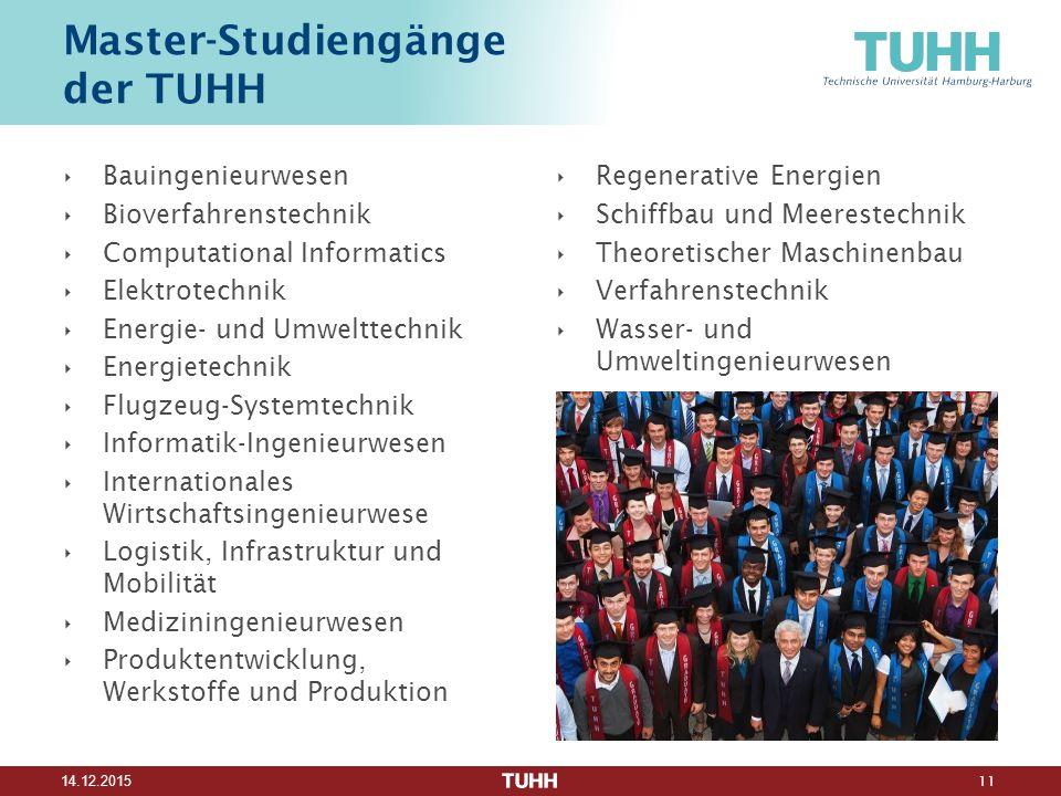 Master-Studiengänge der TUHH