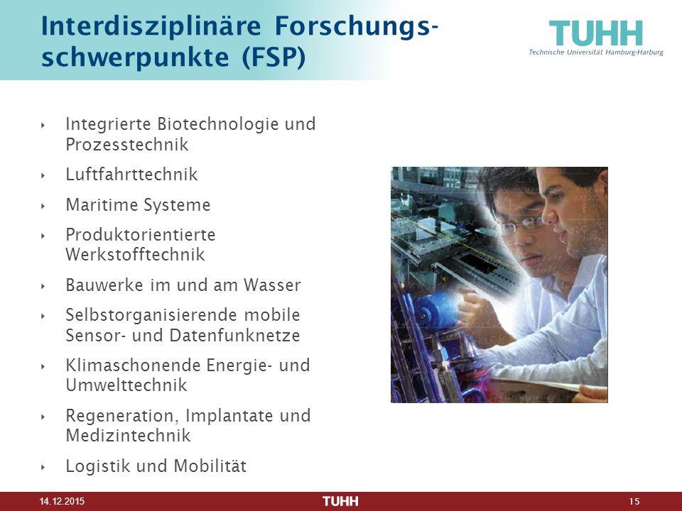 Interdisziplinäre Forschungs-schwerpunkte (FSP)