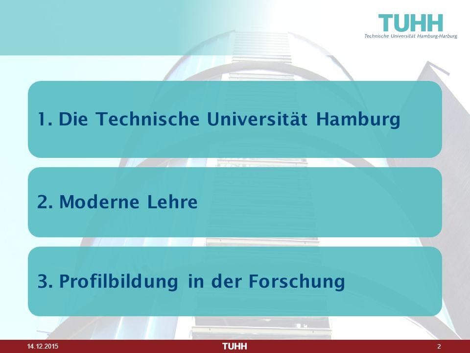 1. Die Technische Universität Hamburg