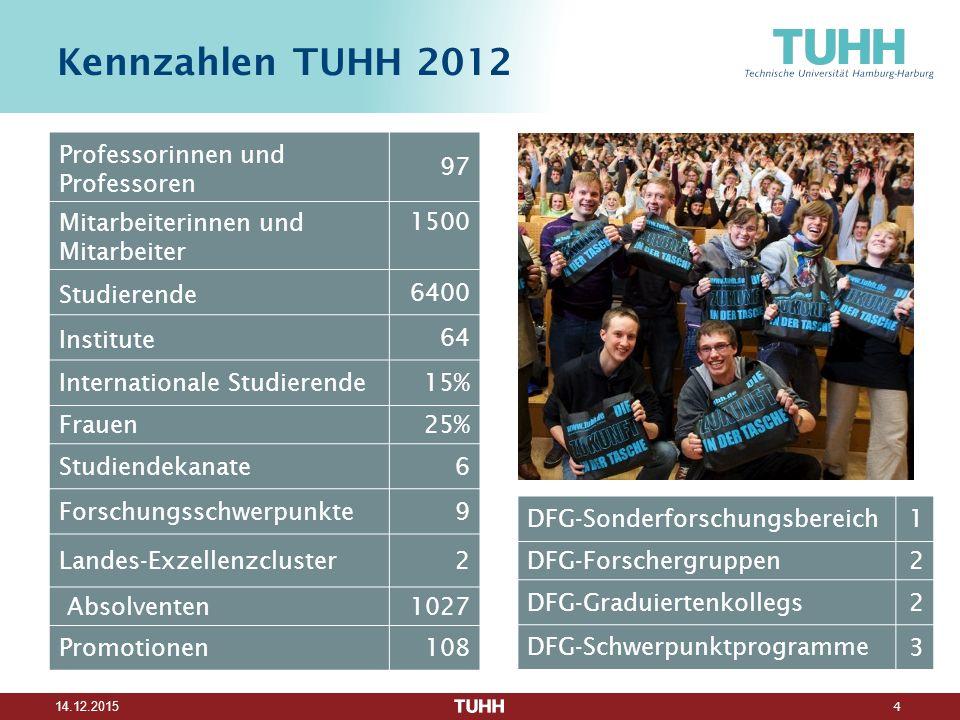 Kennzahlen TUHH 2012 Professorinnen und Professoren 97