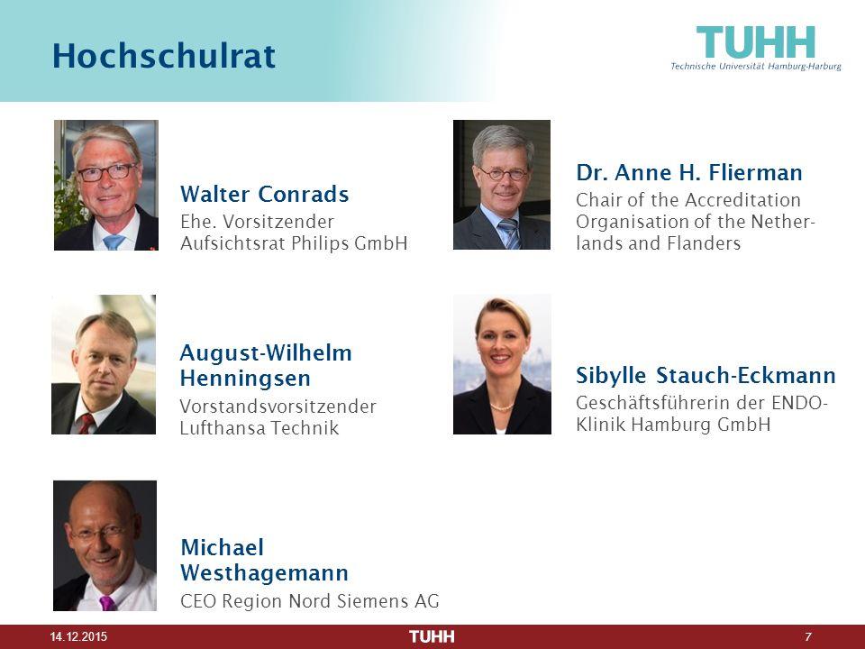Hochschulrat Dr. Anne H. Flierman Walter Conrads