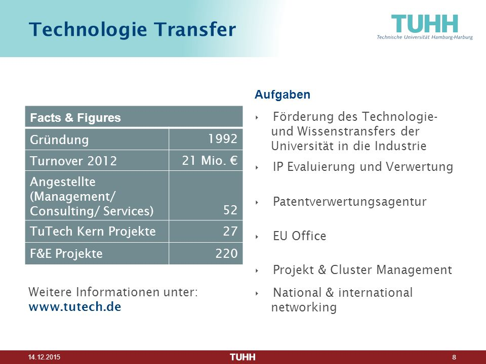 Technologie Transfer Aufgaben Facts & Figures