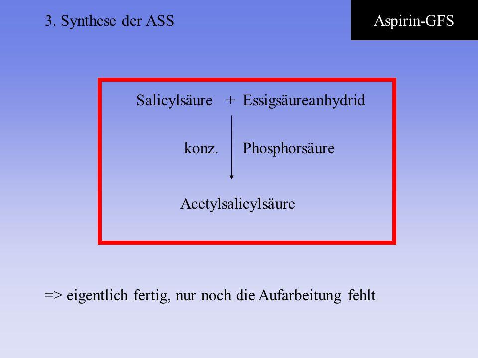 3. Synthese der ASSAspirin-GFS. Salicylsäure + Essigsäureanhydrid. konz. Phosphorsäure. Acetylsalicylsäure.
