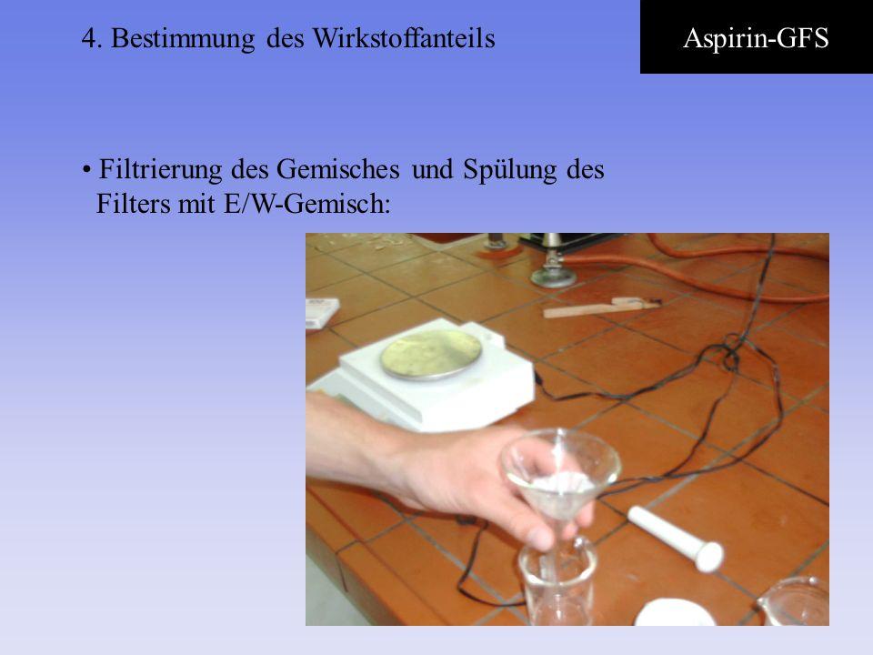 4. Bestimmung des Wirkstoffanteils