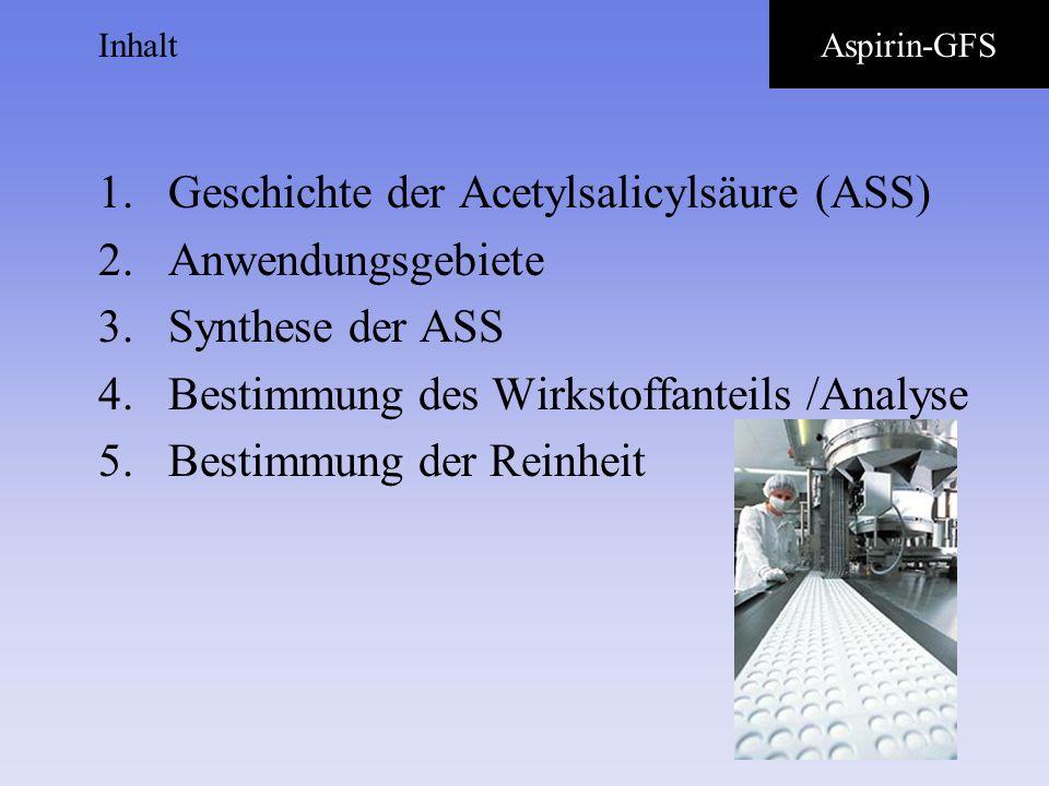 Geschichte der Acetylsalicylsäure (ASS) Anwendungsgebiete