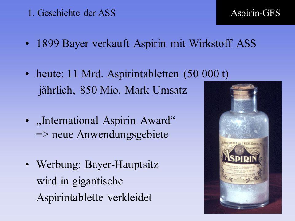 1899 Bayer verkauft Aspirin mit Wirkstoff ASS