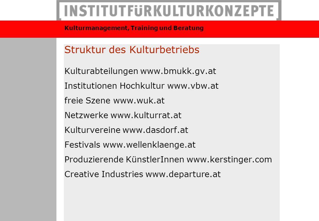 Struktur des Kulturbetriebs