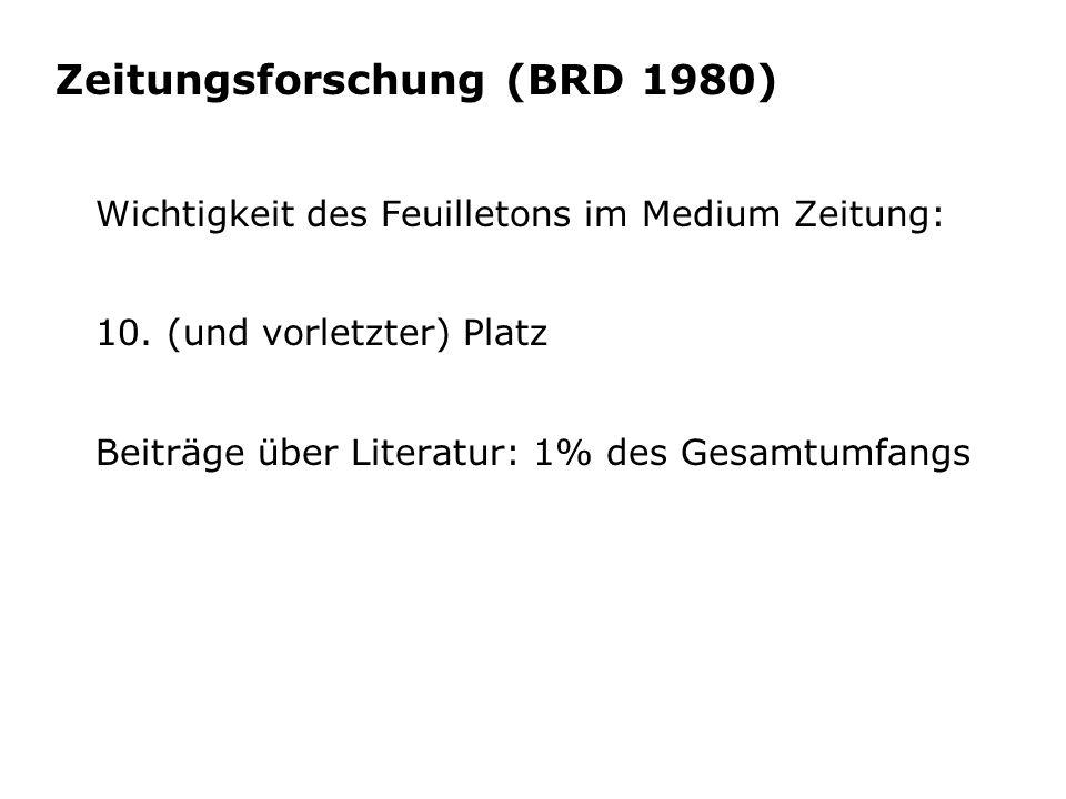 Zeitungsforschung (BRD 1980)