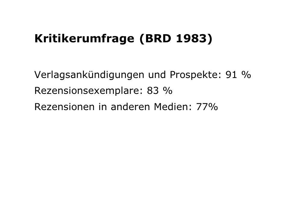 Kritikerumfrage (BRD 1983)