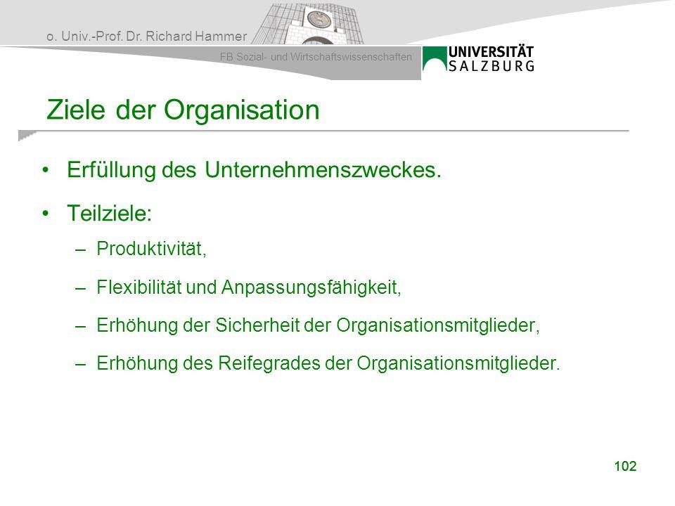 Ziele der Organisation