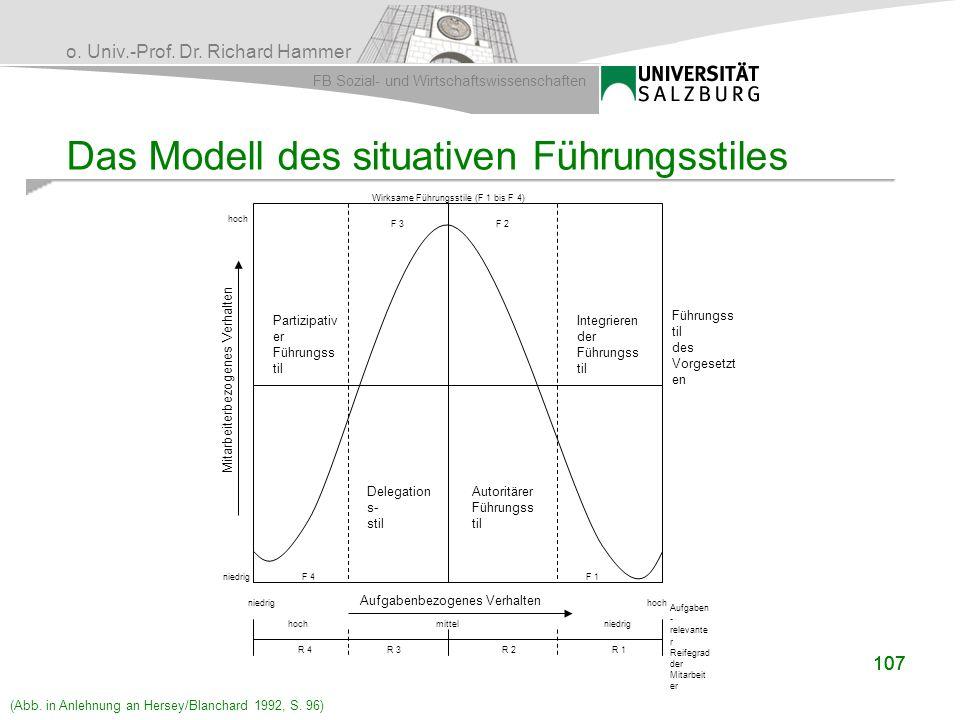 Das Modell des situativen Führungsstiles