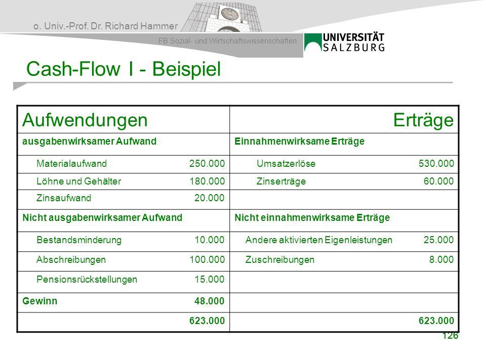 Cash-Flow I - Beispiel Aufwendungen Erträge ausgabenwirksamer Aufwand