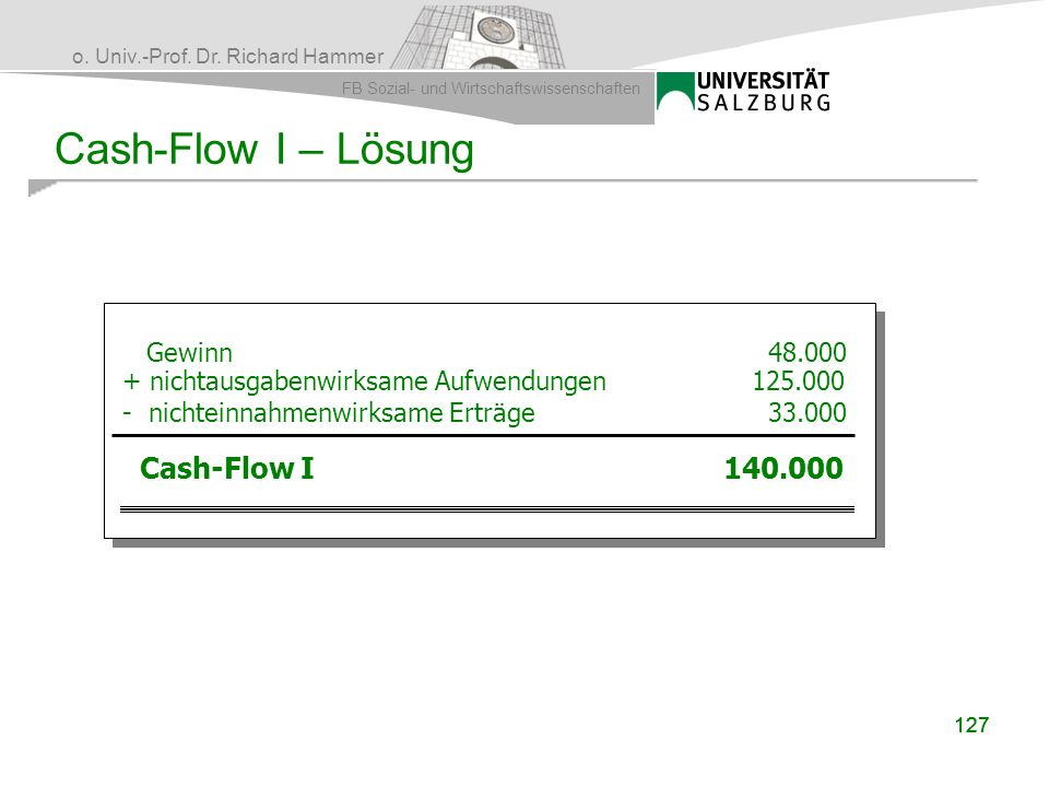 Cash-Flow I – Lösung Cash-Flow I 140.000 Gewinn 48.000