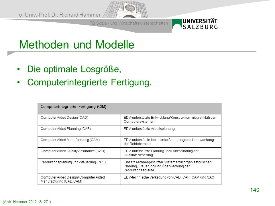 Methoden und Modelle Die optimale Losgröße,