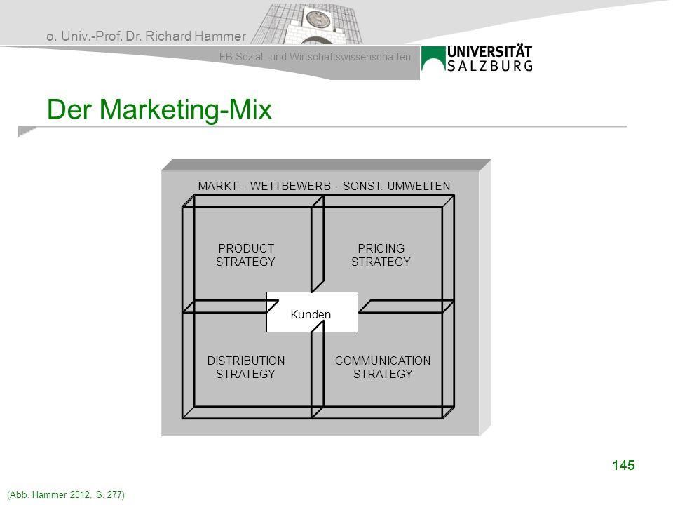 Der Marketing-Mix 145 145 MARKT – WETTBEWERB – SONST. UMWELTEN Kunden