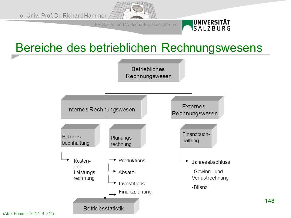 Bereiche des betrieblichen Rechnungswesens