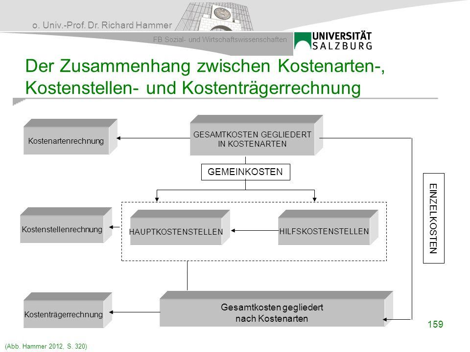 Der Zusammenhang zwischen Kostenarten-, Kostenstellen- und Kostenträgerrechnung